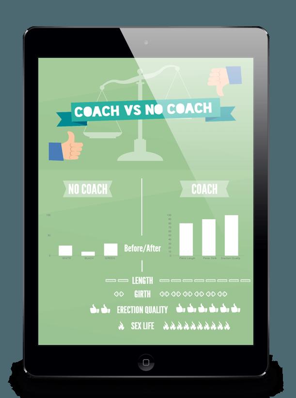 AJ Coaching